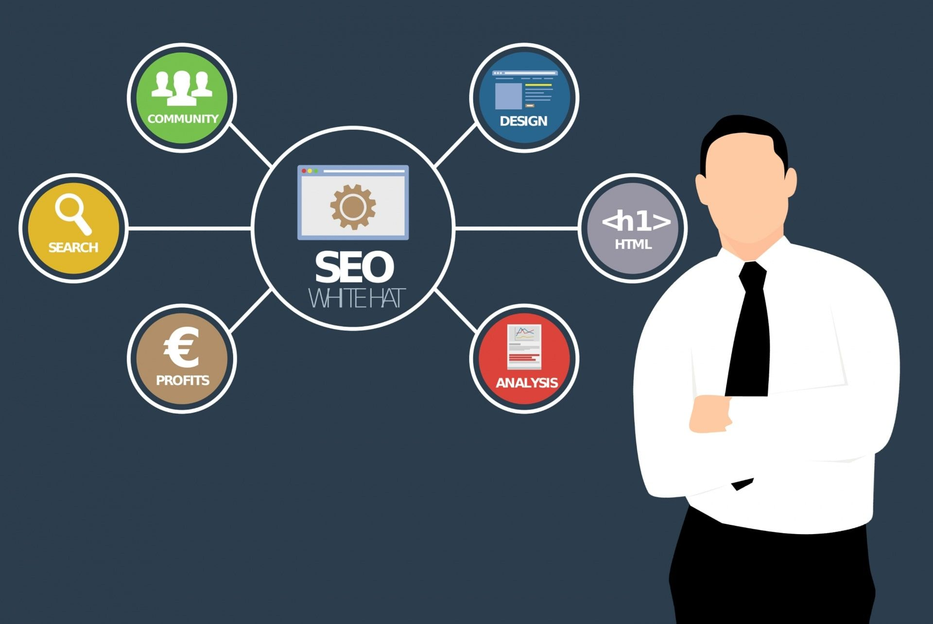 SEO Strategy Graphic
