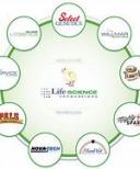 Life Science Innovation,LLC logo