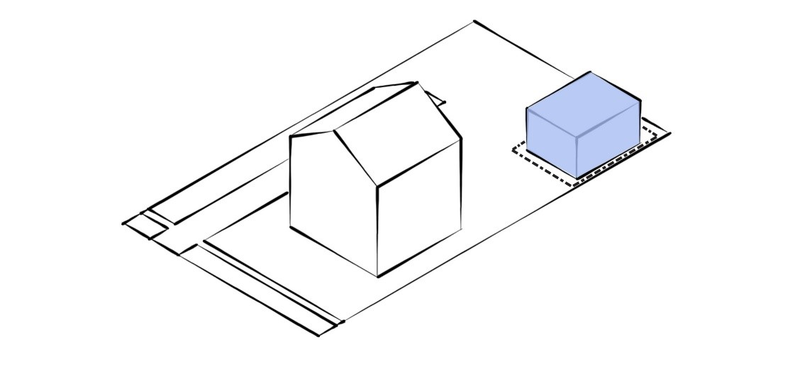 A diagram of a small one-storey independent dwelling located at the rear of a property with a main house in front.