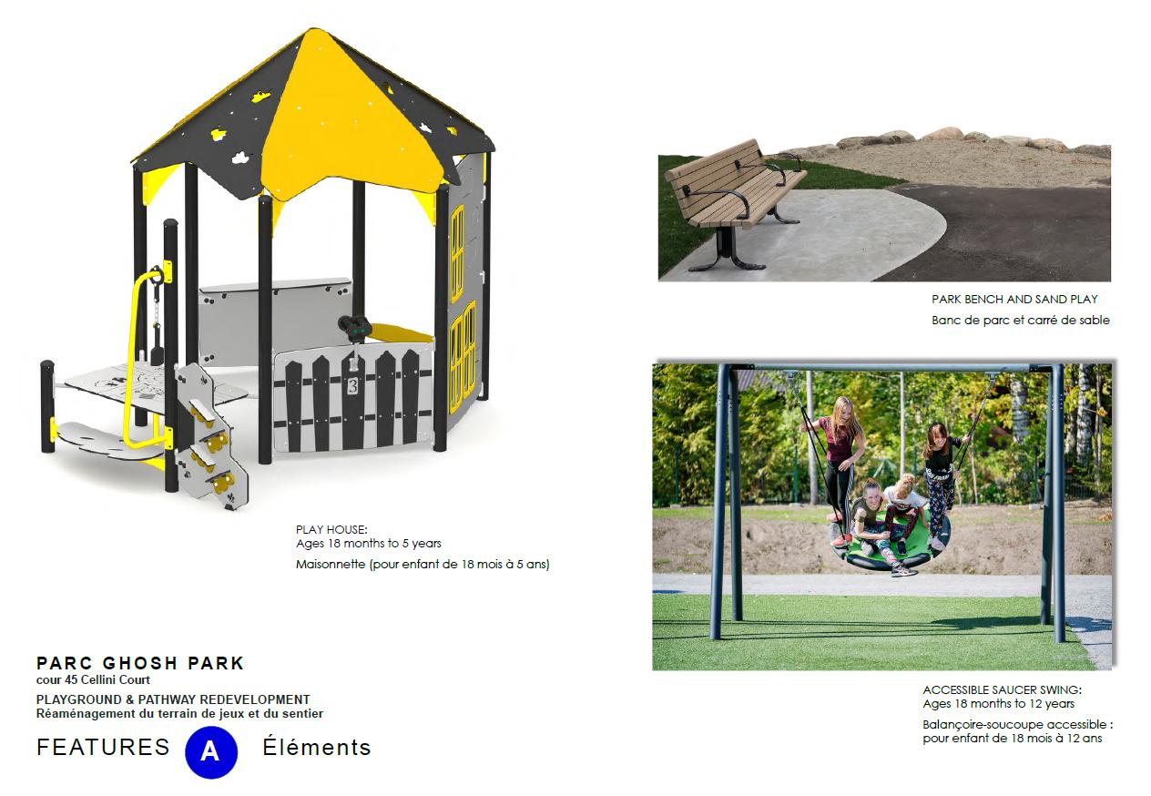 Image conceptuelle montrant le réaménagement du terrain de jeu dans Ghosh Park, indiquant ce qui suit: Maisonnette pour le jeu de sable; le banc de par cet carré de sable avec les blocs rocheux le long des bordures; et la Balançoire-soucoupe accessible.