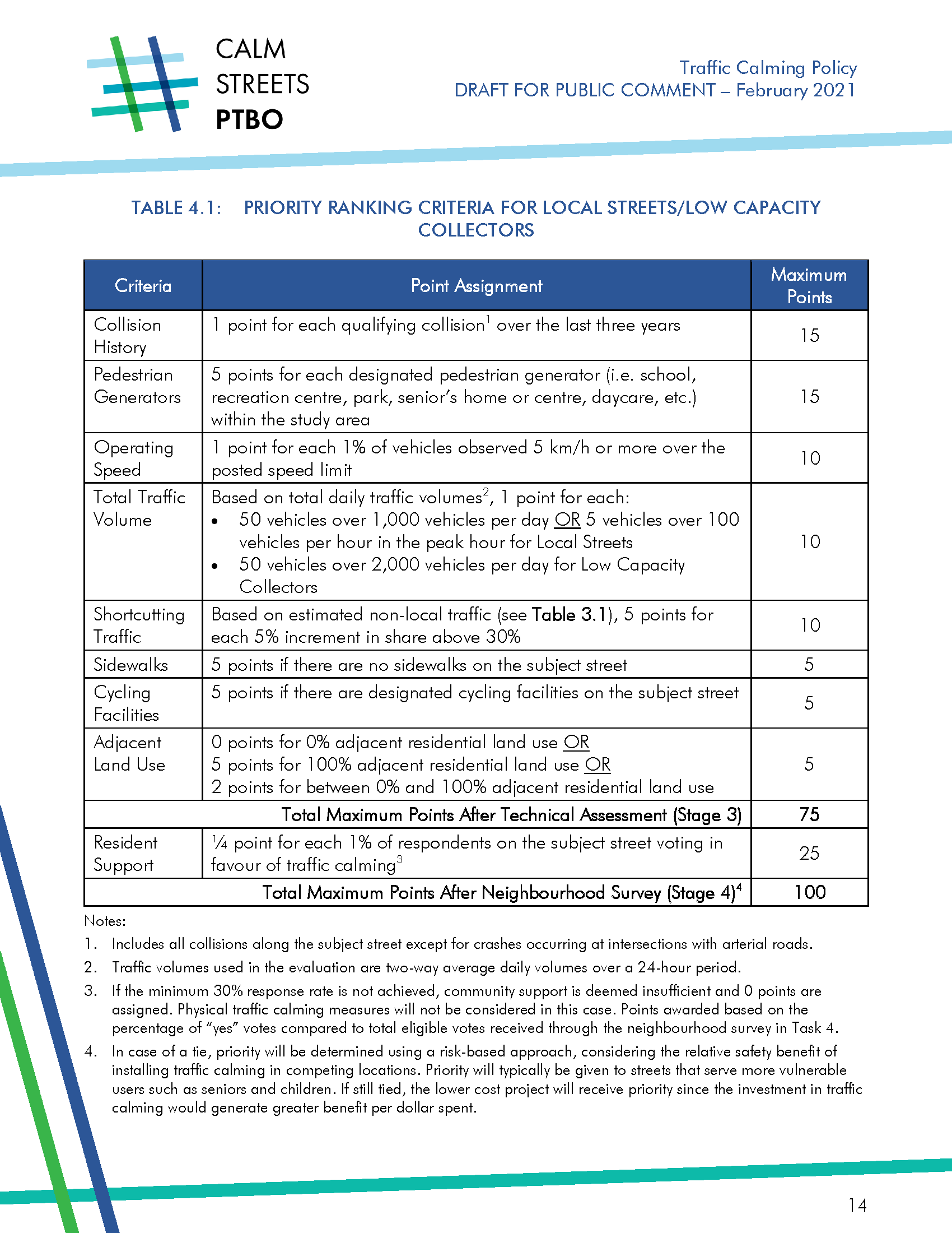 Prioritization Criteria for Local Streets and Low Capacity Collectors