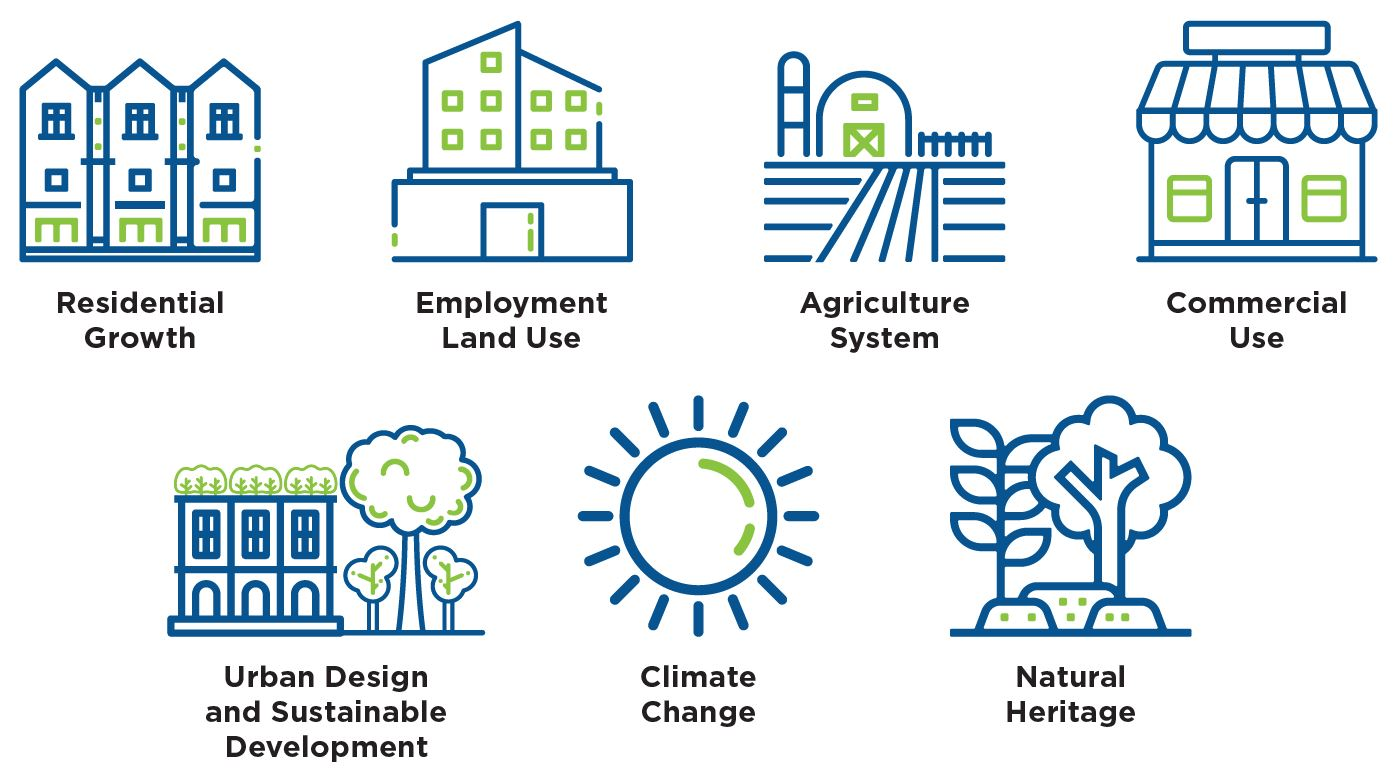 The icons represent the background paper focus areas. They are, residential growth, employment land uses, agriculture system, commercial use, urban design and sustainable development, climate change and natural heritage