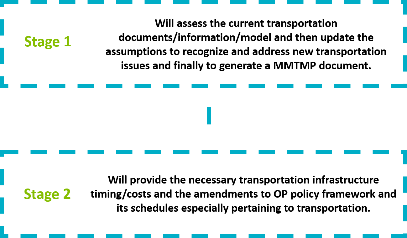 Stage 1: Will assess the current transportation documents/information/model and then update the assumptions to recognize and address new transportation issues and finally to generate a MMTMP document. Stage 2: Will provide the necessary transportation infrastructure timing/costs and the amendments to OP policy framework and its schedules especially pertaining to transportation.