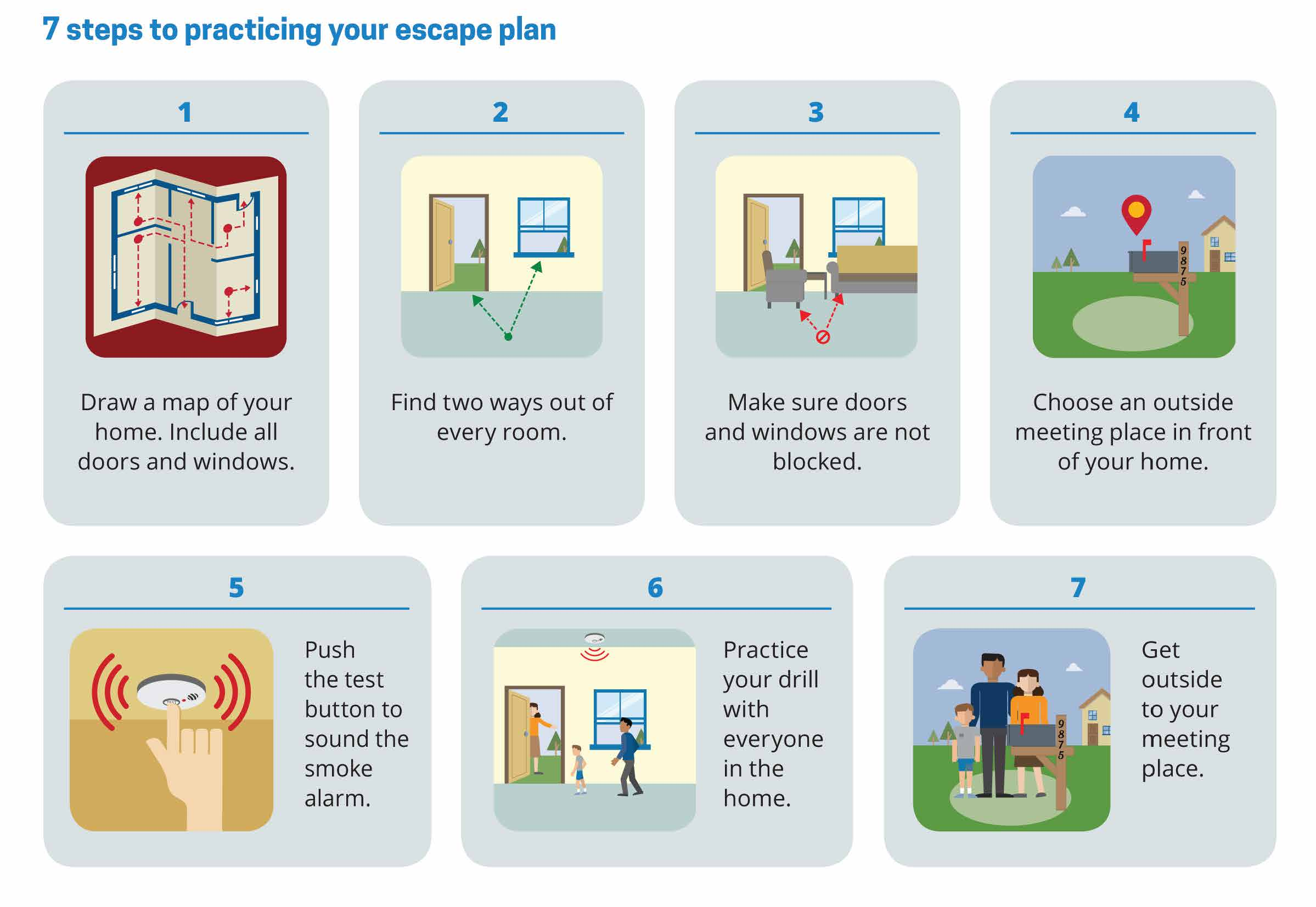 Seven steps to practicing your escape plan