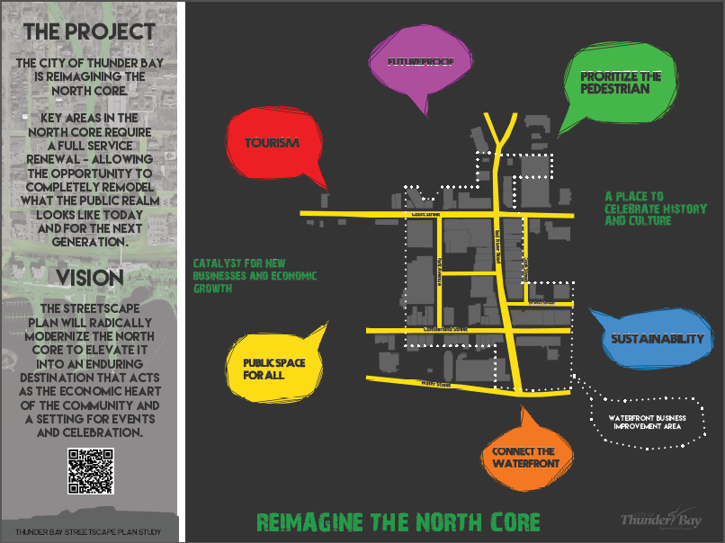 Reimagining Thunder Bay North Core Display Board 2
