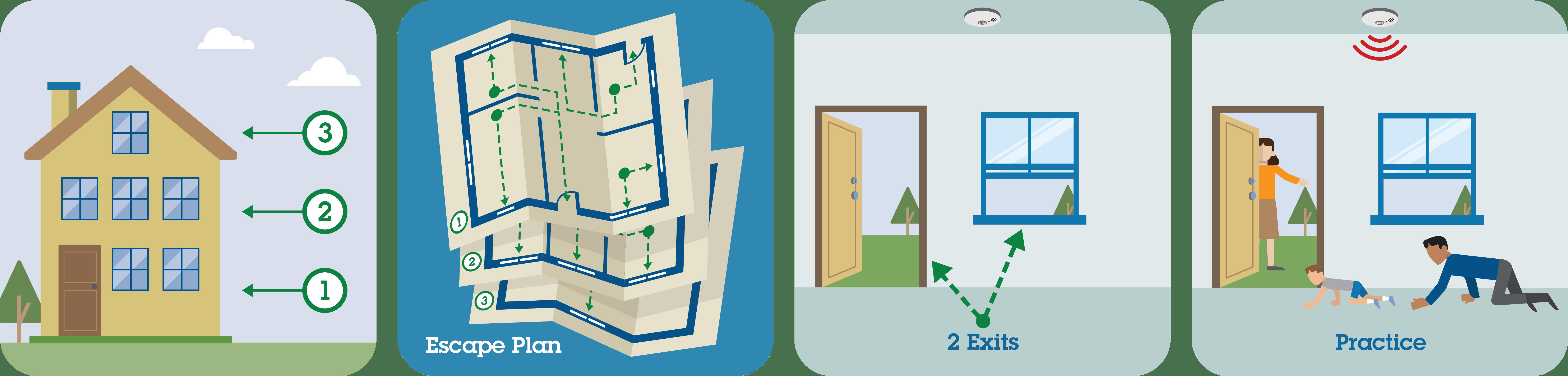 Home escape plan infographic