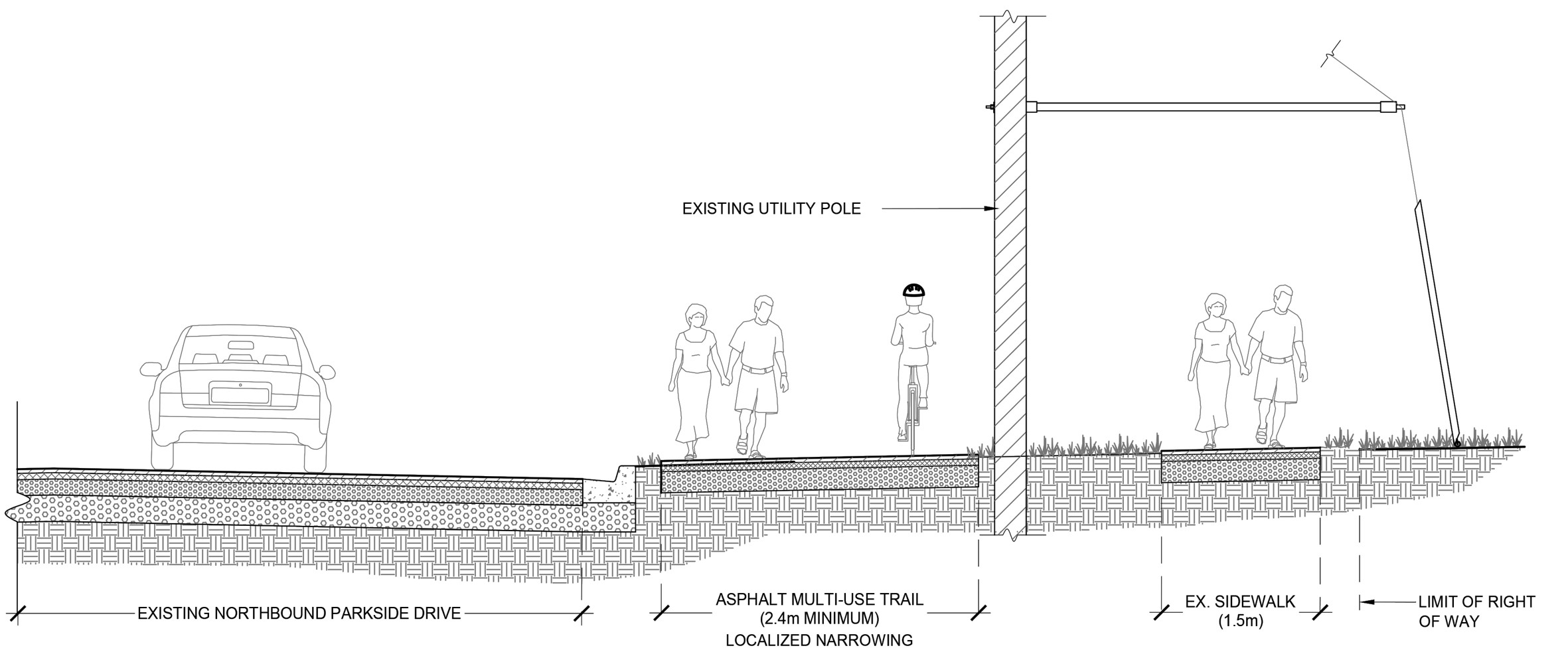 Sample cross section of Parkside Drive, showing vehicle lane, multi-use trail and separated sidewalk.