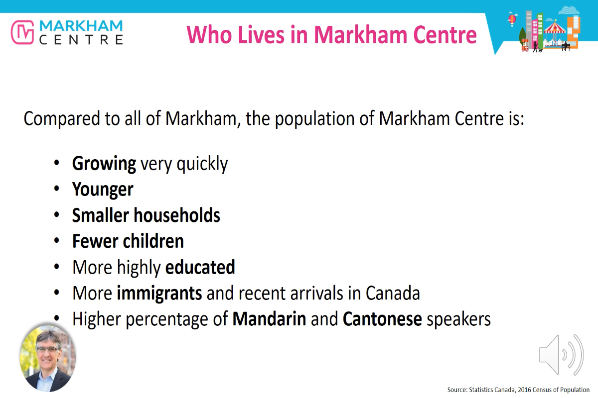 How has Markham Centre evolved since 1994?