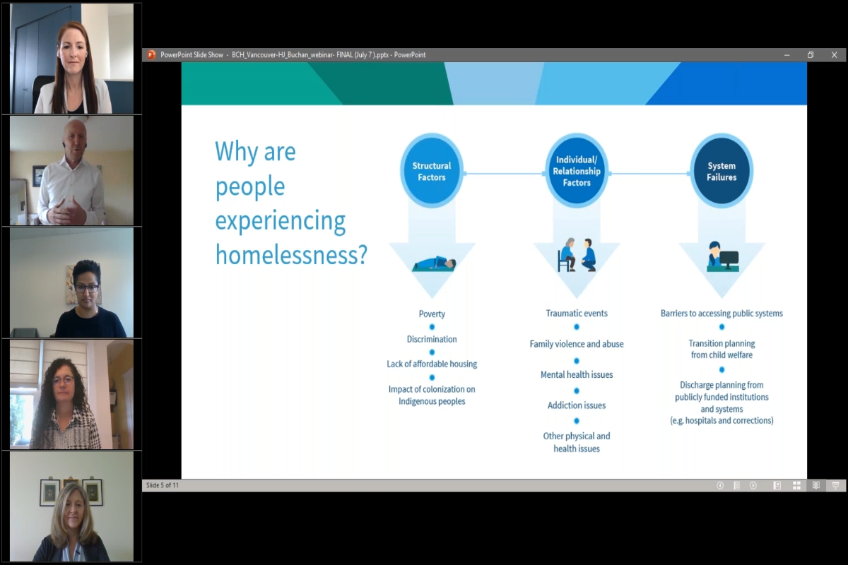 Why are people experiencing  homelessness ?