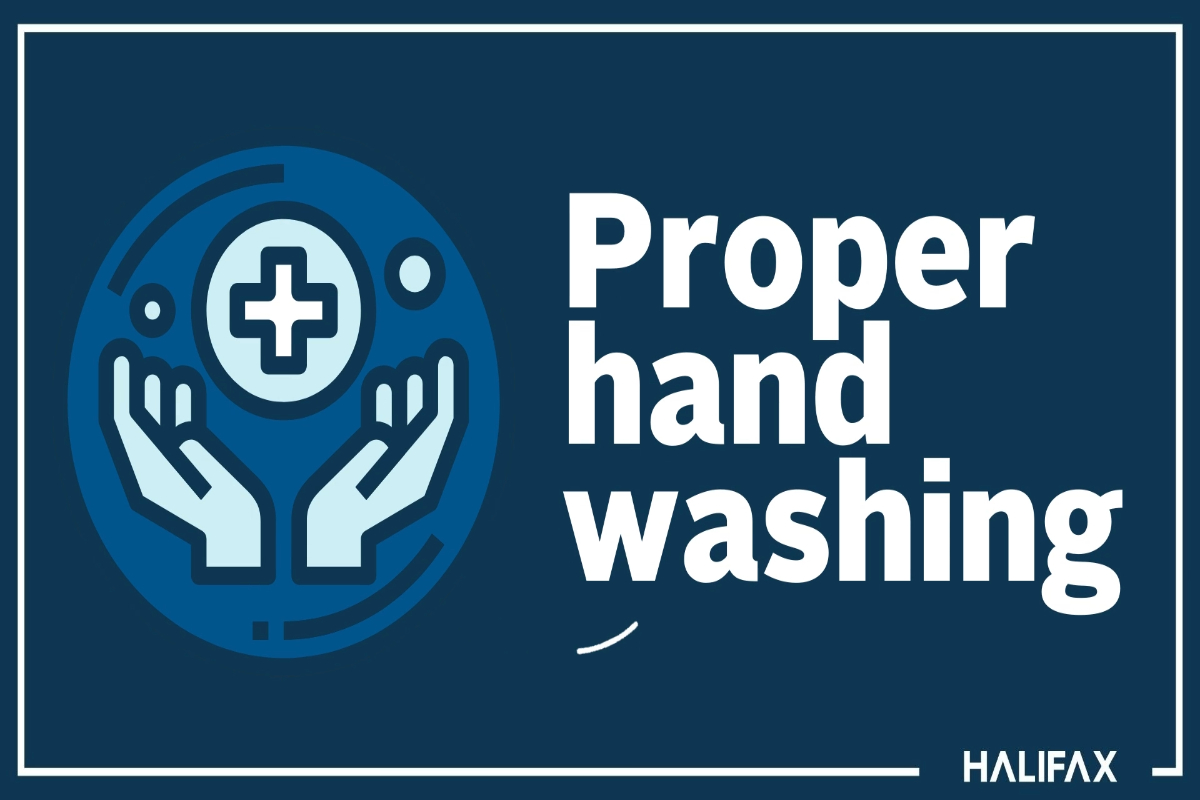 Steps for proper handwashing