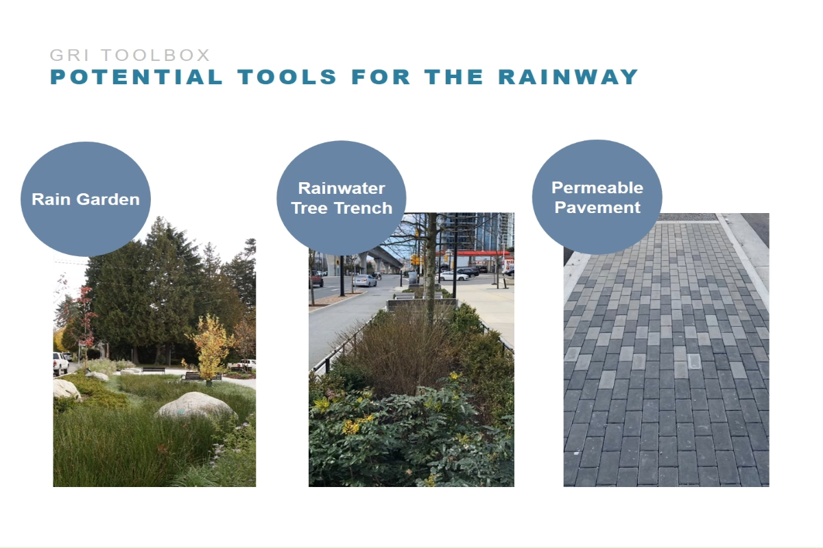 Green rainwater infrastructure feasibility and toolbox