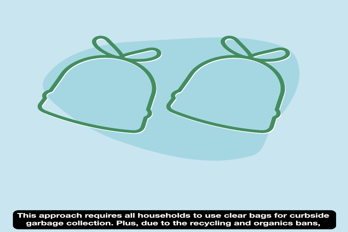 Clear Bags with Recycling and Organics Ban