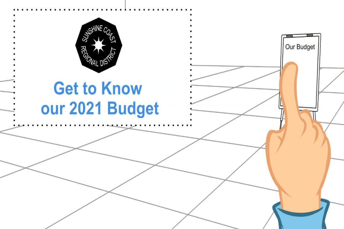 Get to know the SCRD's 2021 Budget