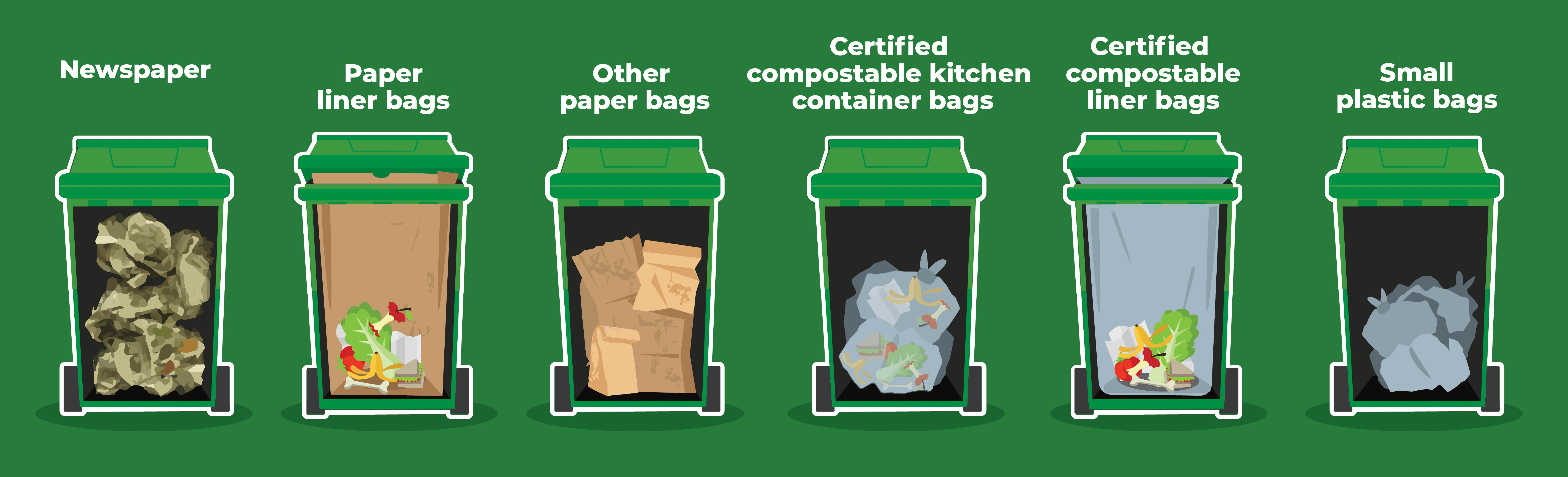 A graphic of different Green Bin liners. For more information or assistance, please contact cocc@london.ca