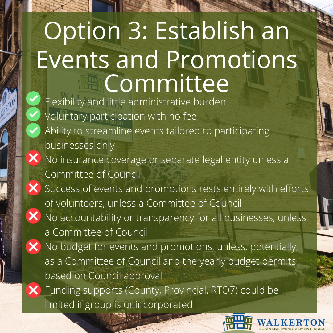 Option 3: Establish an Events and Promotions Committee
