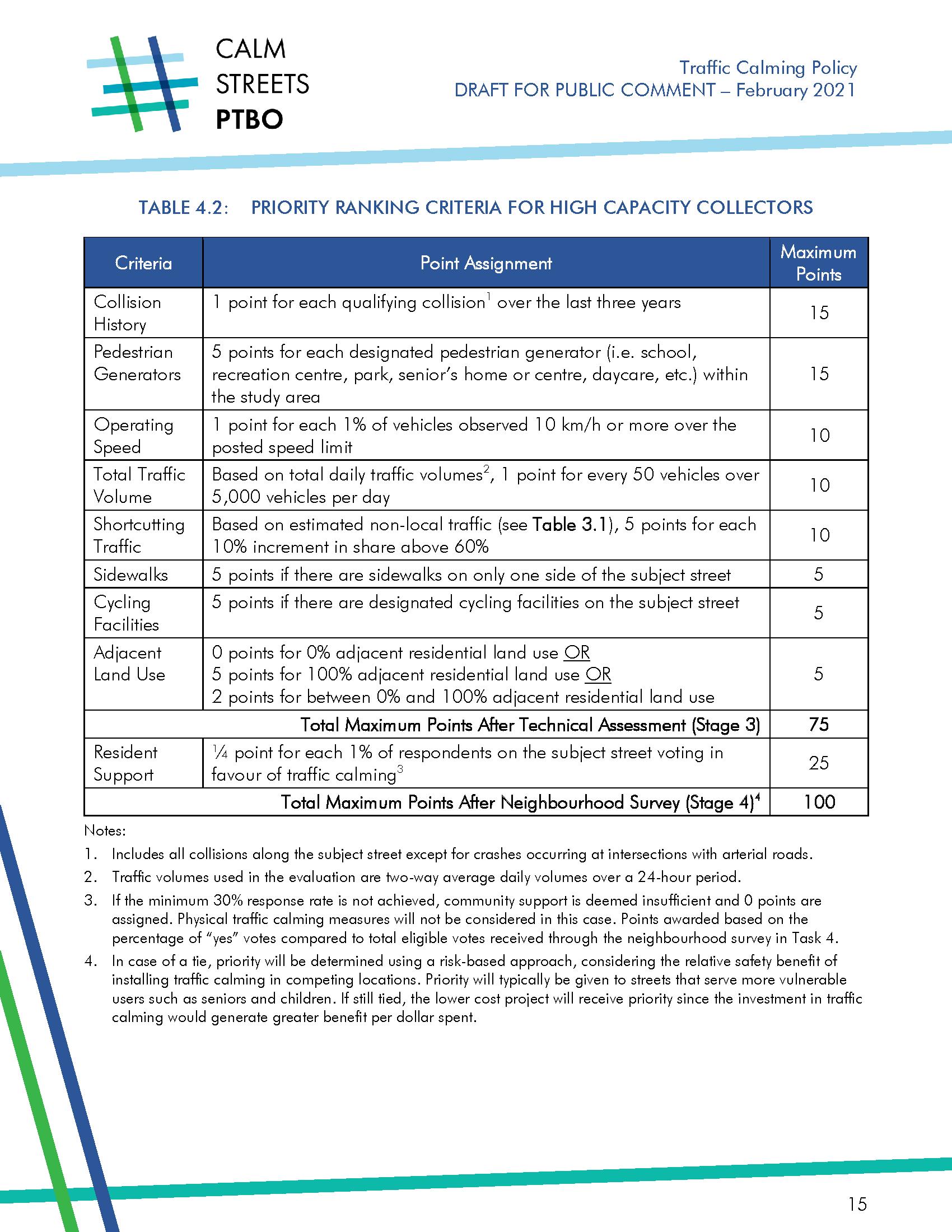Prioritization Criteria for High Capacity Collectors