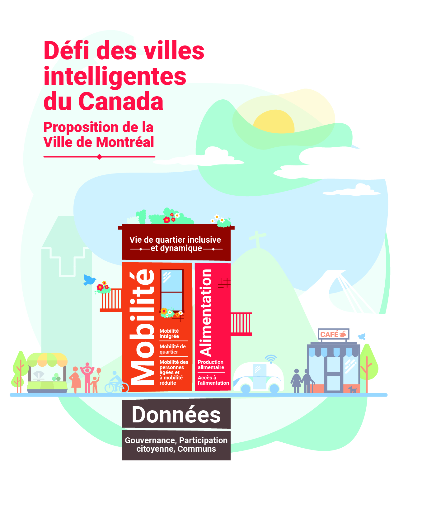 Montreal de%cc%81fi villes intelligentes final