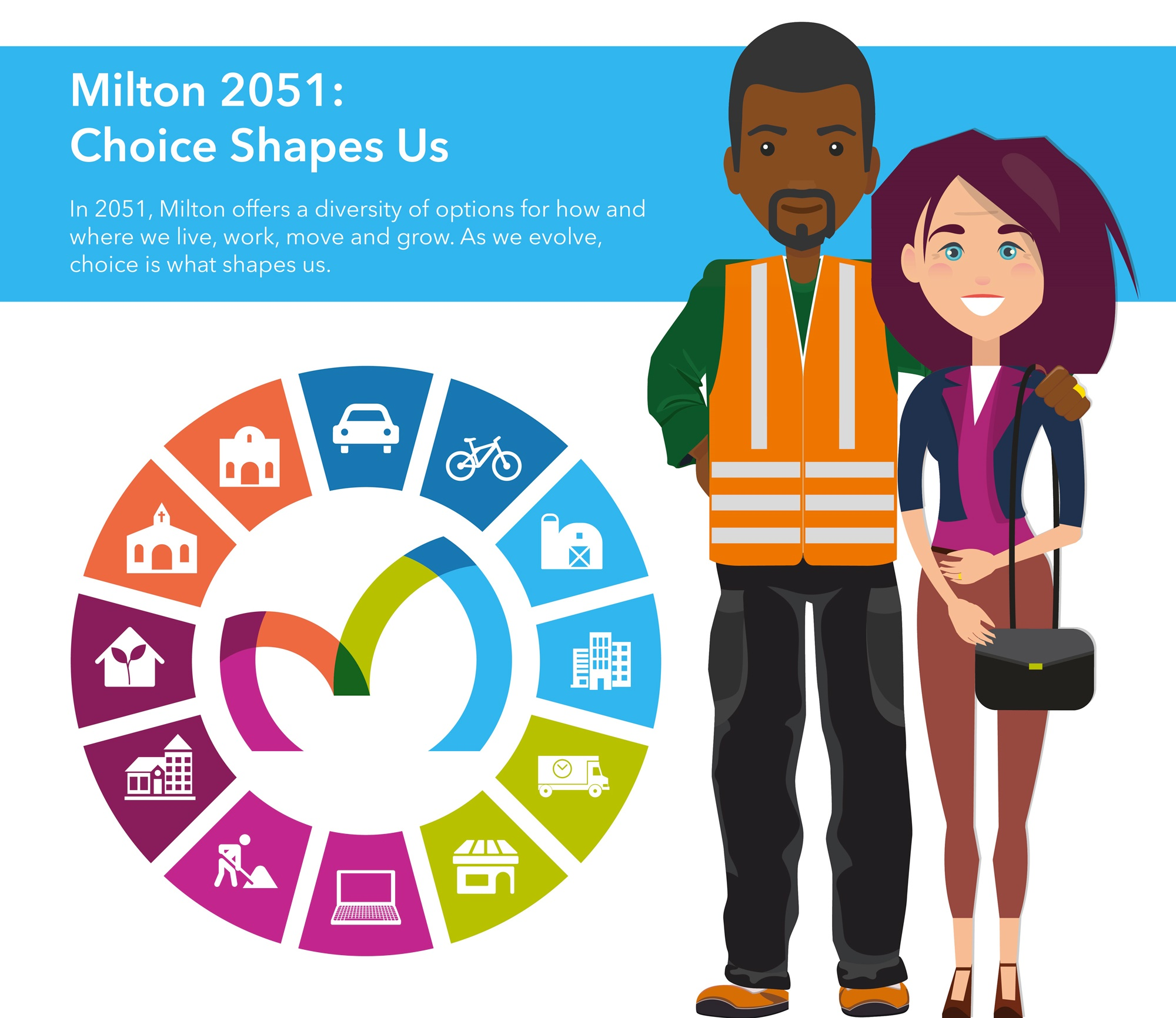 Graphic to represent Choice Shapes Us, the proposed vision statement