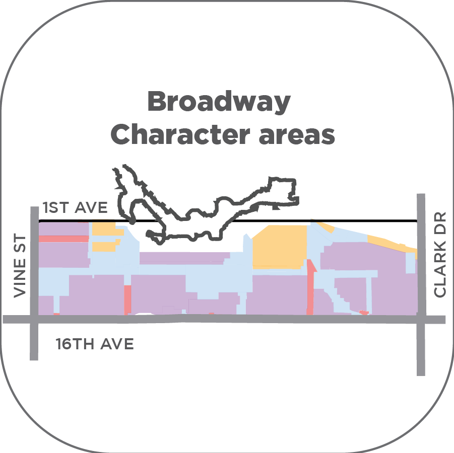 View the Character Areas section