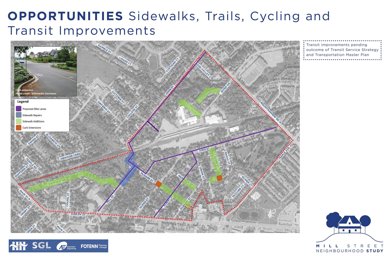 Sidewalks trails