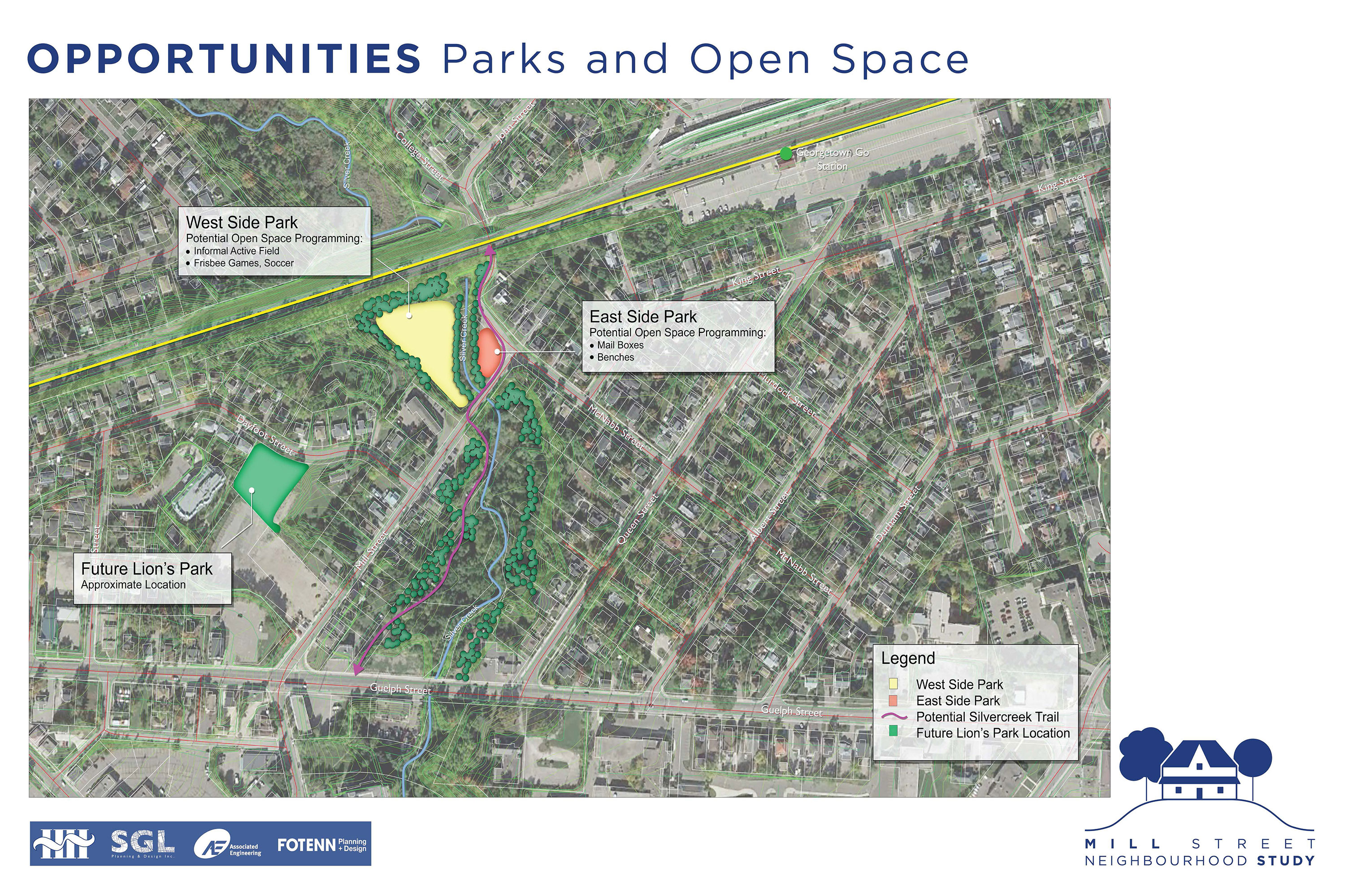 Parks and open space 2