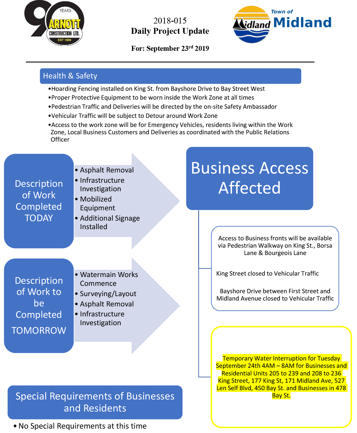 Business disruption and mitigation plan 2018 015   september 23 2019