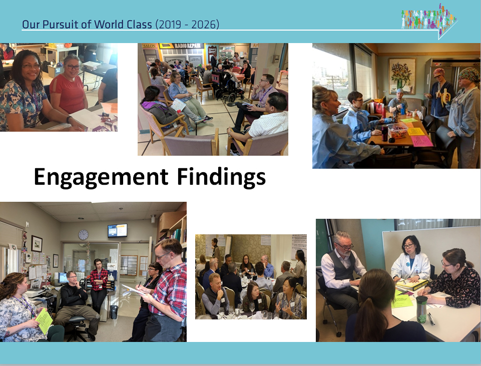 Engagement findings group image 1