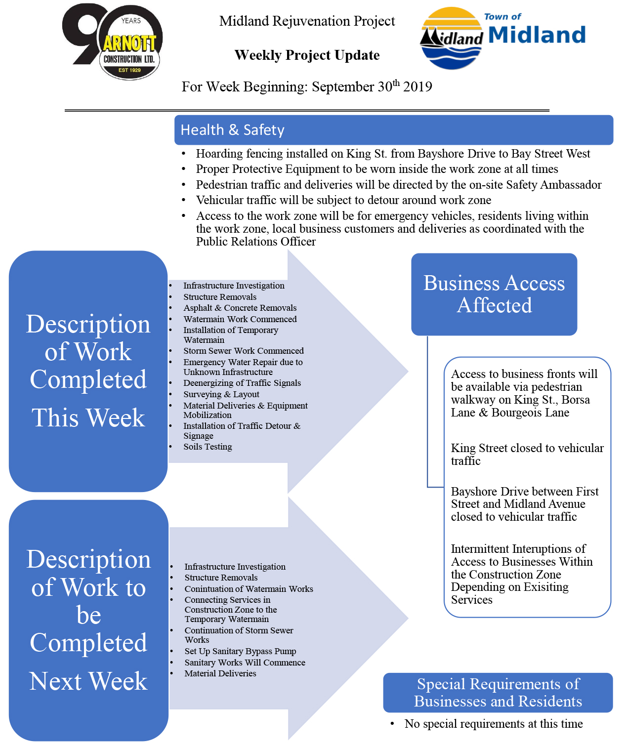 Business disruption and mitigation plan 2018 015    week of september 30