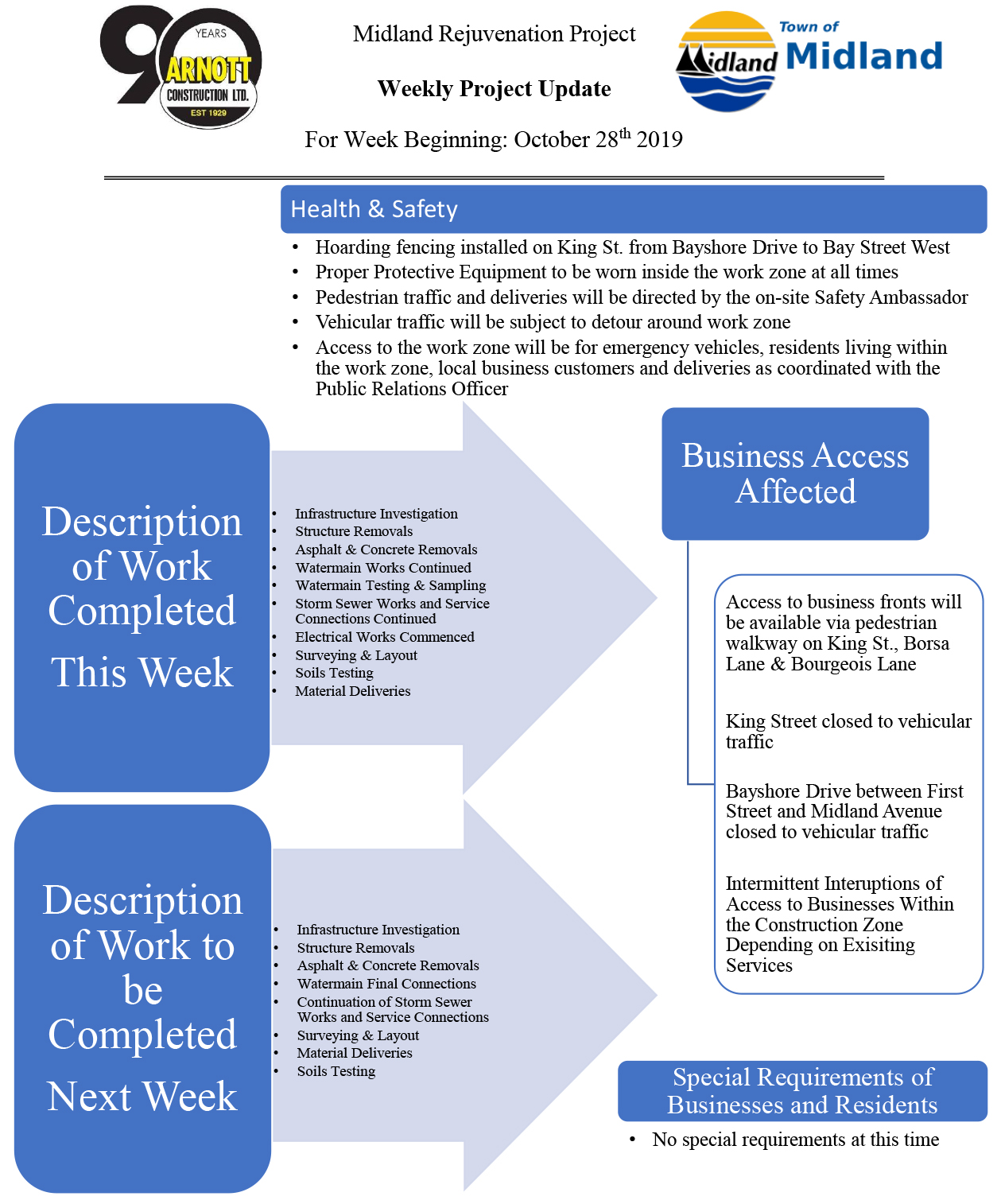 Business disruption and mitigation plan 2018 015    week of october 28 2019