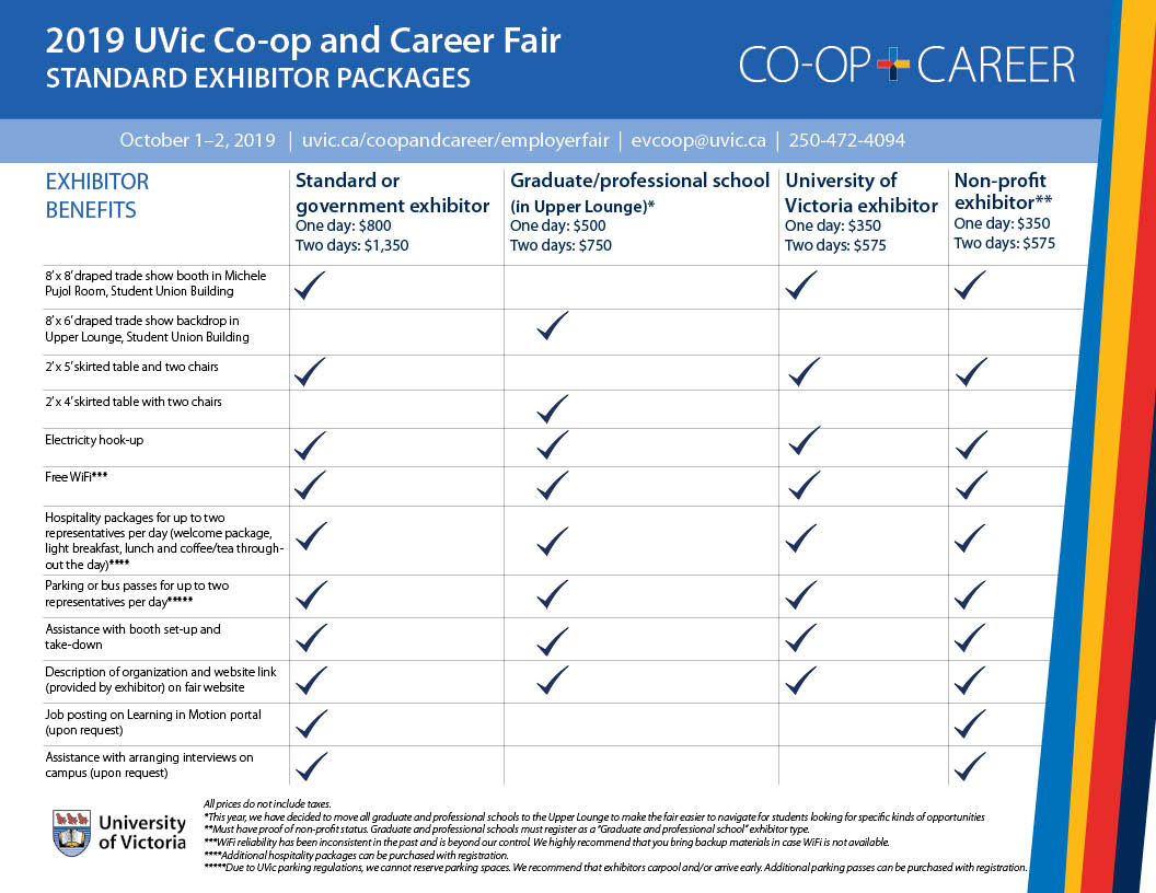 Work Experience and Career Fair - Registration