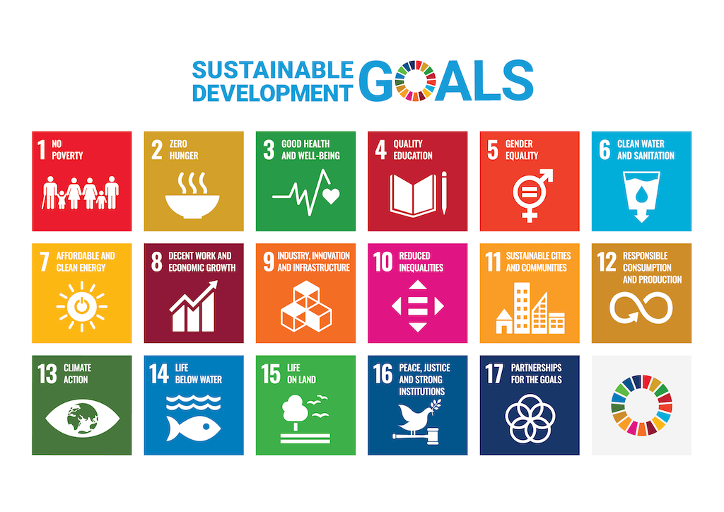 A poster of the 17 Sustainable Development Goals.