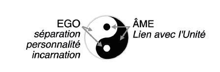Ego Ame Yin Yang
