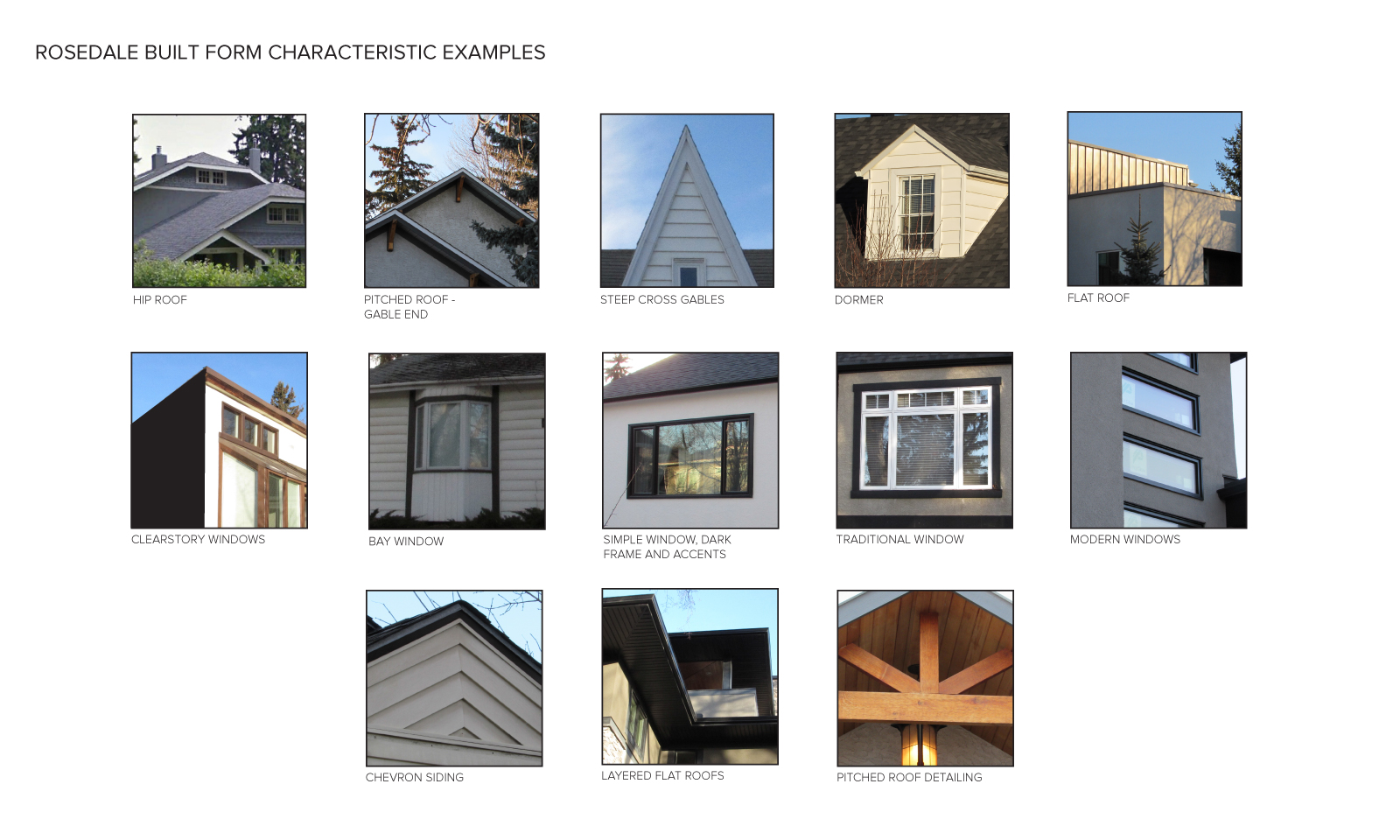 Images of built form characteristics found in Rosedale, including roofing and windows.