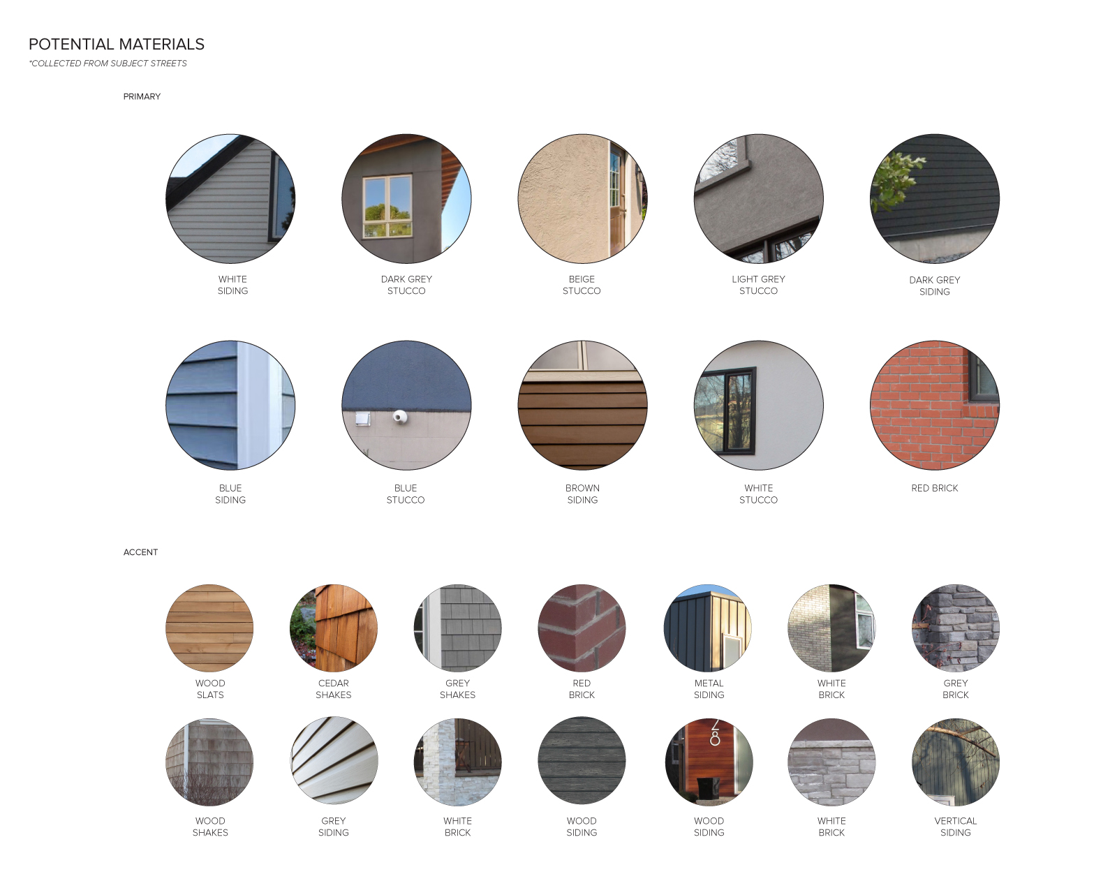 Images of different types of siding and accents (collected from the subject streets).