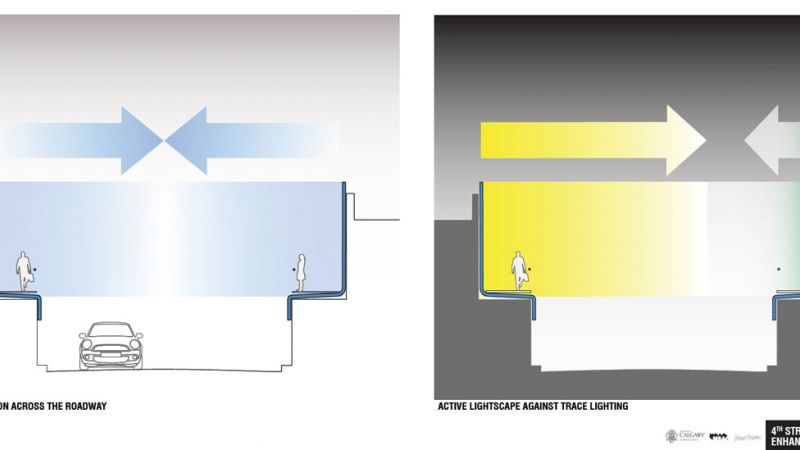 Design 2 urban traverse connection and lightscape diagrams