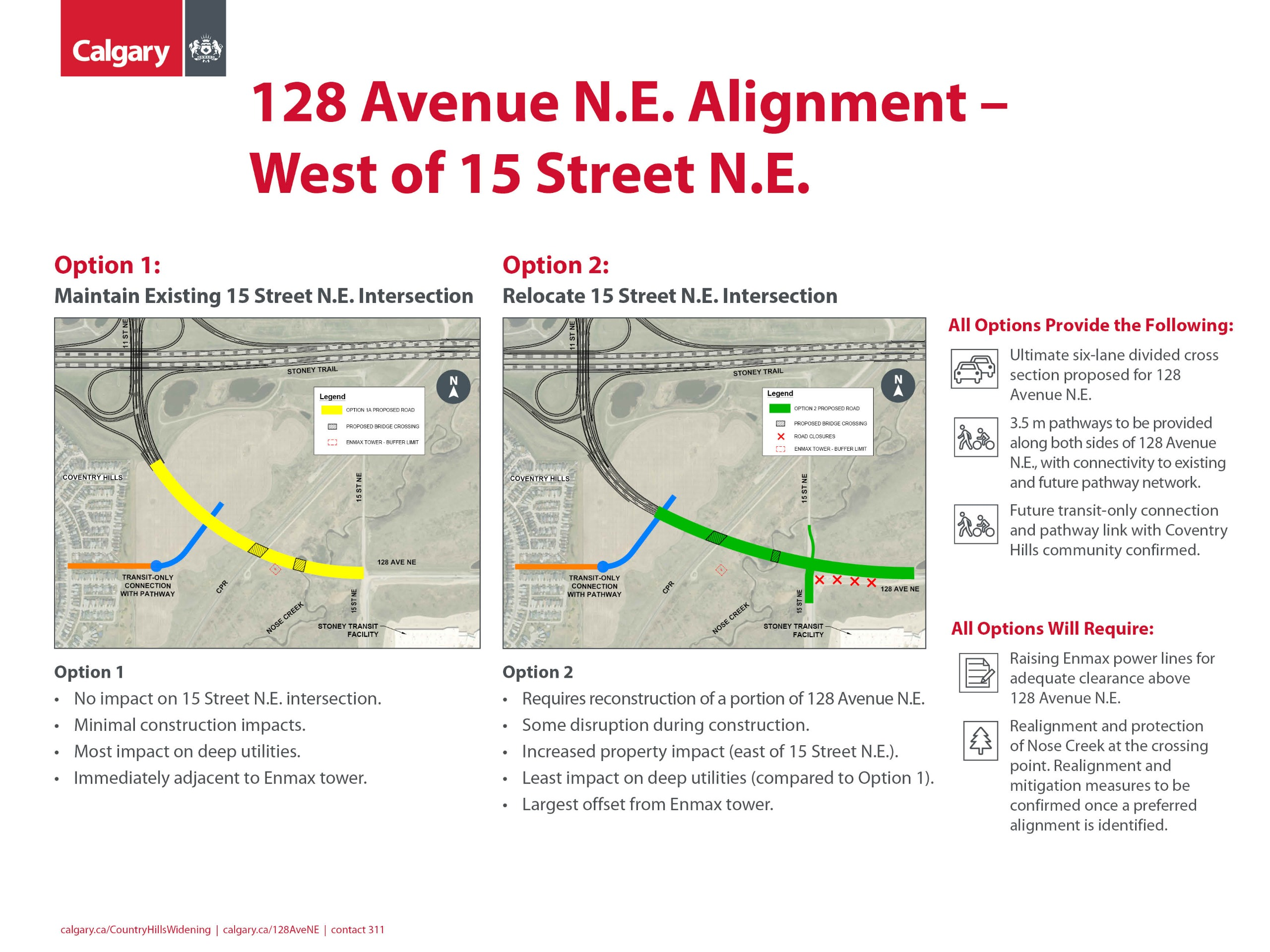 128 Ave. Alignment