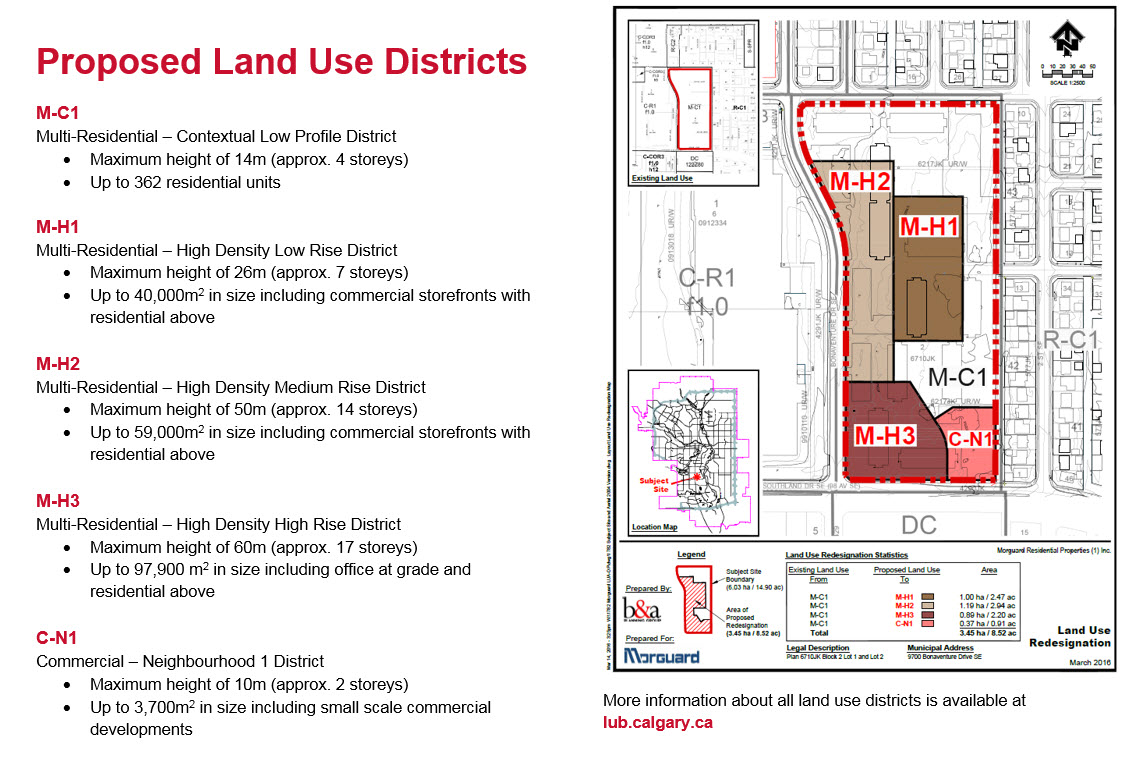 Wyldewood Proposed Land Use Districts