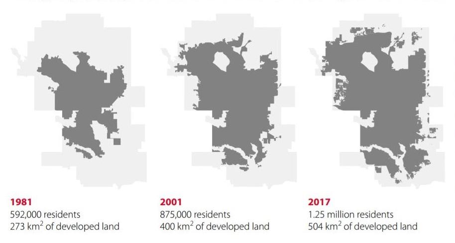Calgarys Growth 1981-2017