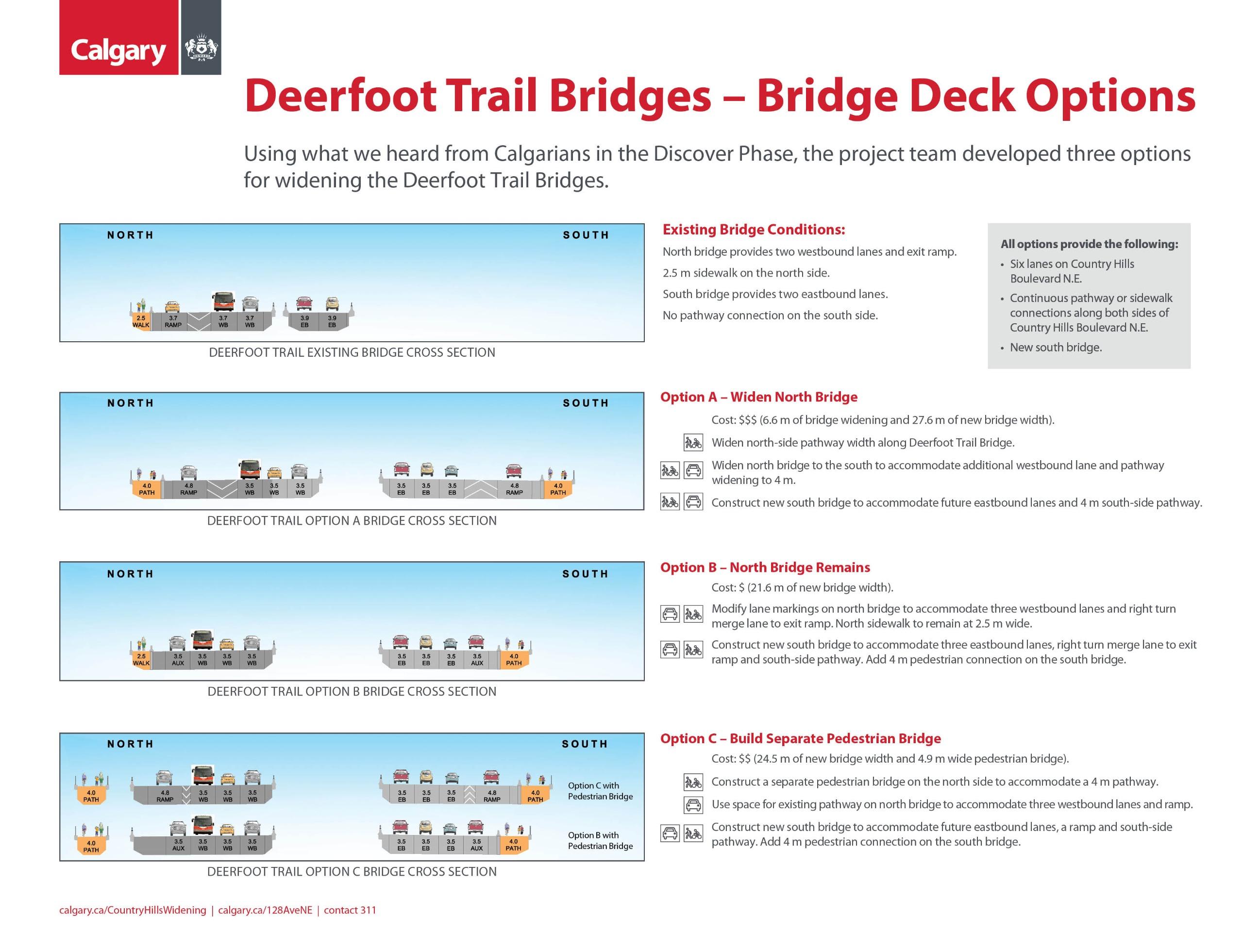 Deerfoot Bridge Deck Options