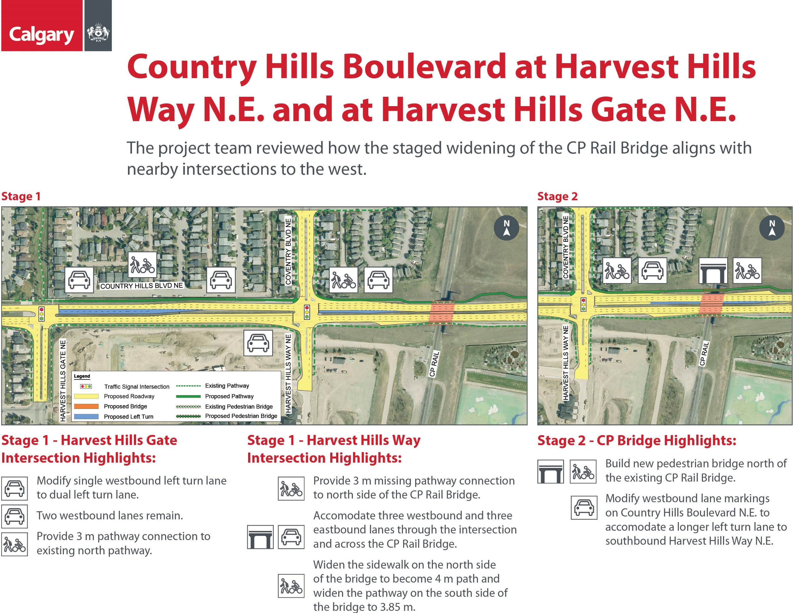 Harvest Hills Highlights
