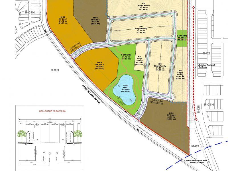 Original Land Use/ Outline Plan (June 2017)