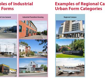 Industrial Areas and Regional Campus Samples