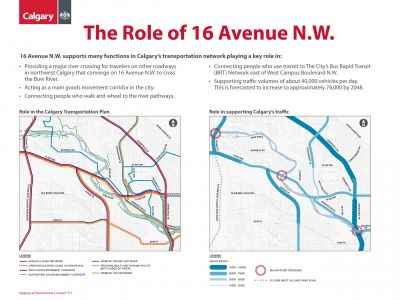 Role of 16 Ave.