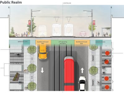 Cross-section of a centre-running alignment with a broad public realm