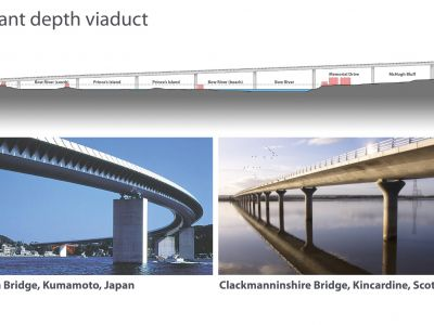 Overview of constant depth viaduct design and examples