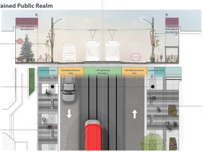 Cross-section of a centre-running alignment with a constrained public realm