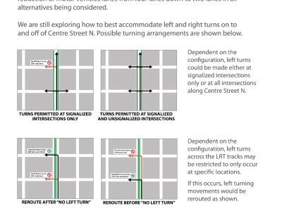 Overview of turn movements under consideration along Centre Street N.