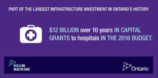 Part of the Largest Infrastructure Investment in Ontario's History.  $12 Billion over 10 years in Capital Grants to Hospitals in the 2016 Budget. Build on Healthcare. Ontario
