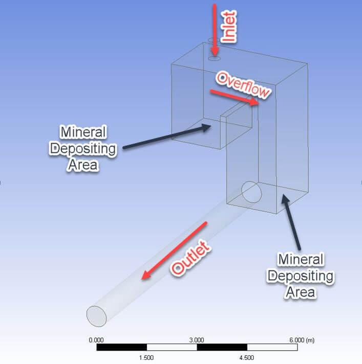 Blog Body Image K Karakoc Slurry simulation 3 D CFD EN 1