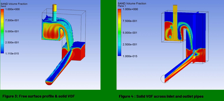 Blog Body Image K Karakoc Slurry simulation 3 D CFD EN 3